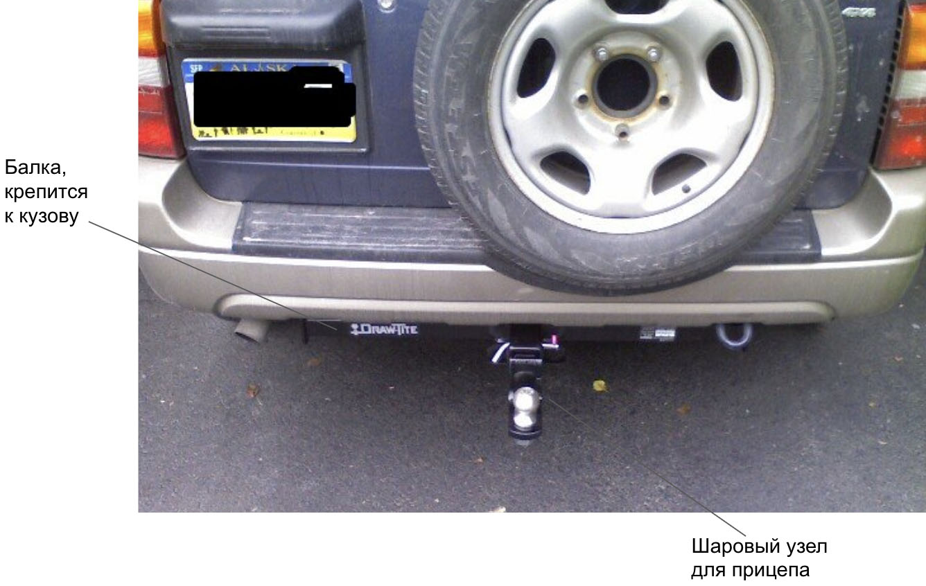 Как получить разрешение на установку фаркопа на легковой автомобиль